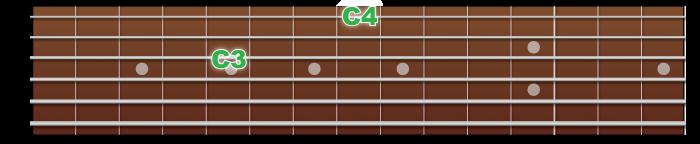 c3-c4