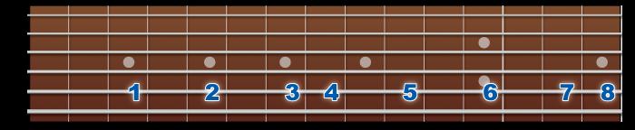 guitar-octave