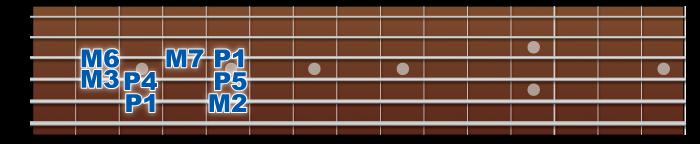 c-major-scale-interval