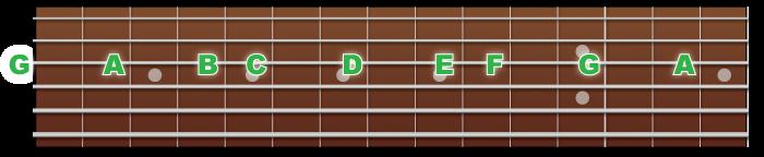 3弦の音の並び