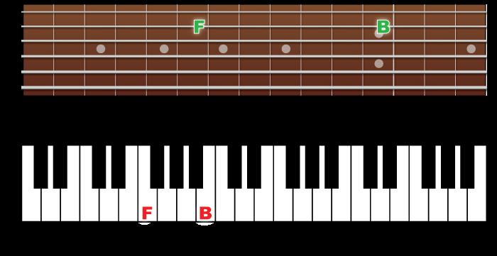 Fingerboard-4th-f-b
