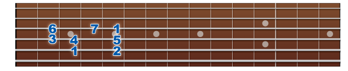 c-major-scale-number
