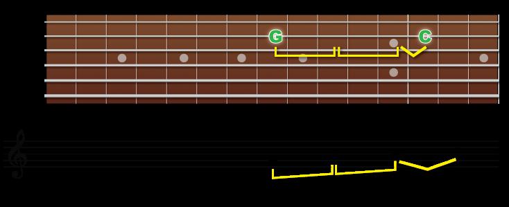 5度音程図解-2