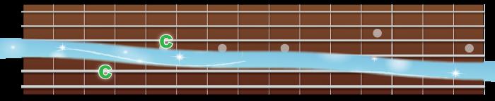 fengerboard-river-h