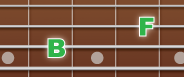 interval-5th-bf-2_3strings
