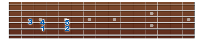 major-scale-5thstring-1to5