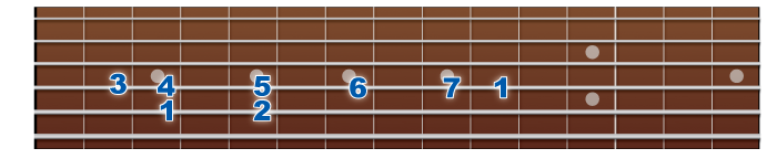 major-scale-5thstring-wide1