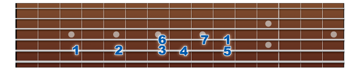 major-scale-5thstring-wide2