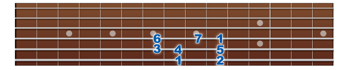 major-scale-6thstring