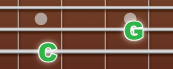 power-chord