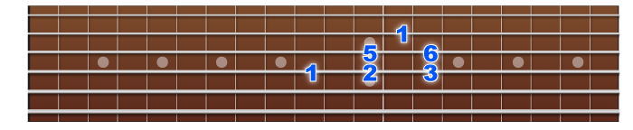 major-penta-im-4thstring