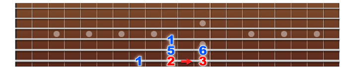 major-penta-im-6thstring-ascending