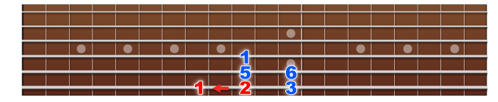 major-penta-im-6thstring-descending
