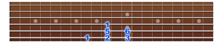 major-penta-im-6thstring
