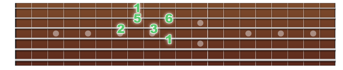 major-penta-pi-4thstring